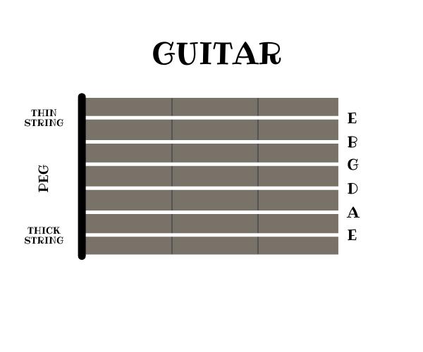 guitar tuning vdc